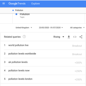 Pollution Search Terms